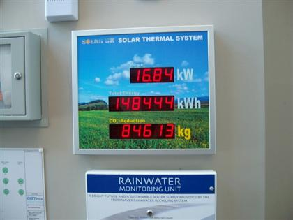 Solar Thermal display